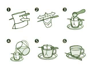 cómo usar los filtros de papel